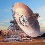 What Does It Mean To Dream About Antenna?